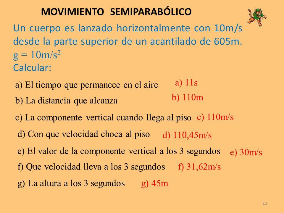 MOVIMIENTO SEMIPARABÓLICO 13 Un cuerpo es lanzado horizontalmente con 10m/s desde la parte superior de un acantilado de 605m. g = 10m/s 2 Calcular: a)