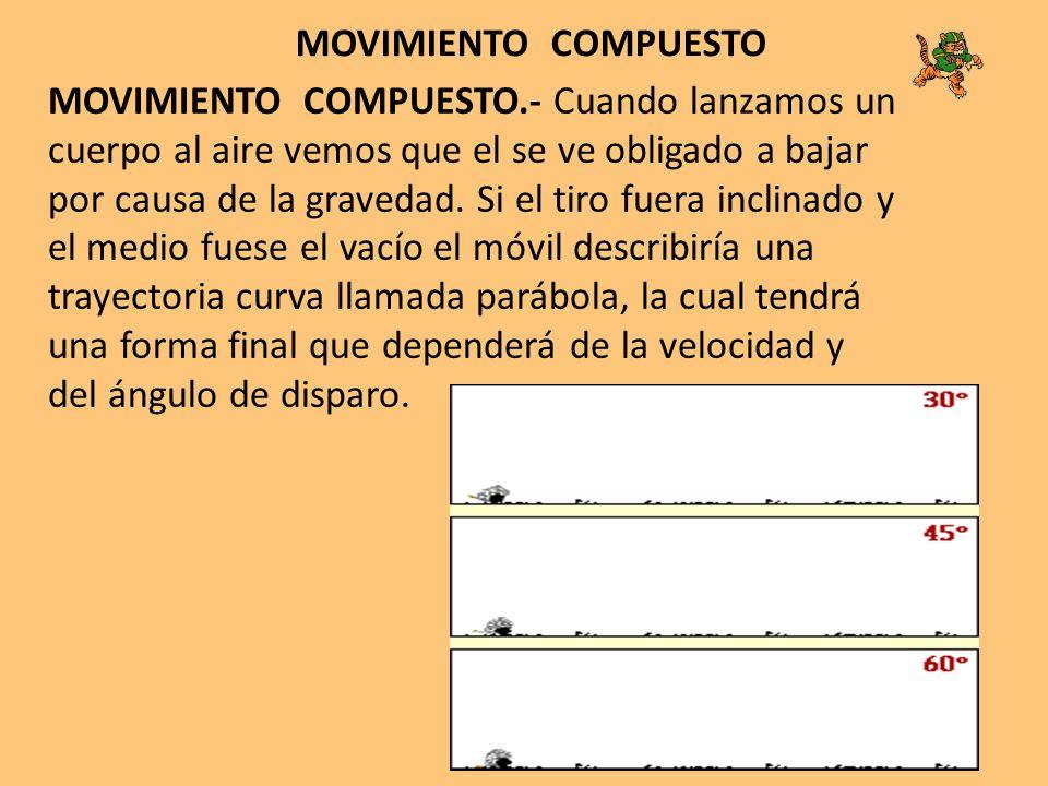 3 PRINCIPIO DE INDEPENDENCIA DE LOS MOVIMIENTOS GALILEO GALILEI demostró que el movimiento parabólico debido a la gravedad es un movimiento compuesto por otros dos: uno horizontal y el otro vertical.