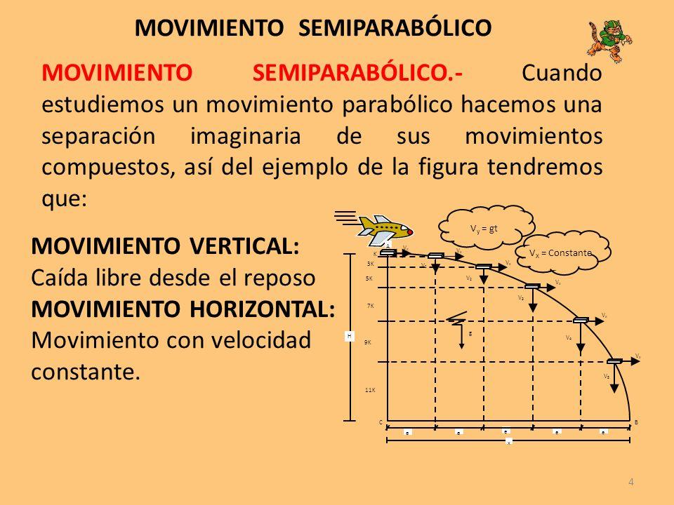 4 MOVIMIENTO SEMIPARABÓLICO MOVIMIENTO SEMIPARABÓLICO.- Cuando estudiemos un movimiento parabólico hacemos una separación imaginaria de sus movimiento