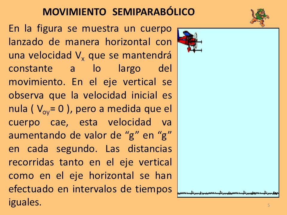 5 MOVIMIENTO SEMIPARABÓLICO En la figura se muestra un cuerpo lanzado de manera horizontal con una velocidad V x que se mantendrá constante a lo largo