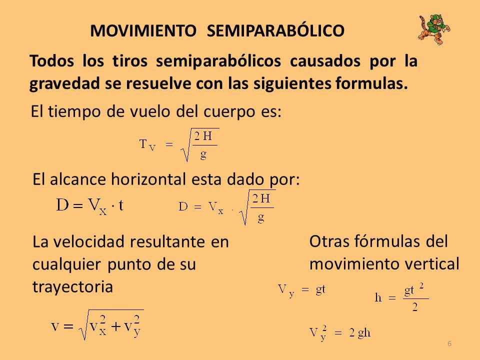 6 MOVIMIENTO SEMIPARABÓLICO Todos los tiros semiparabólicos causados por la gravedad se resuelve con las siguientes formulas. El tiempo de vuelo del c