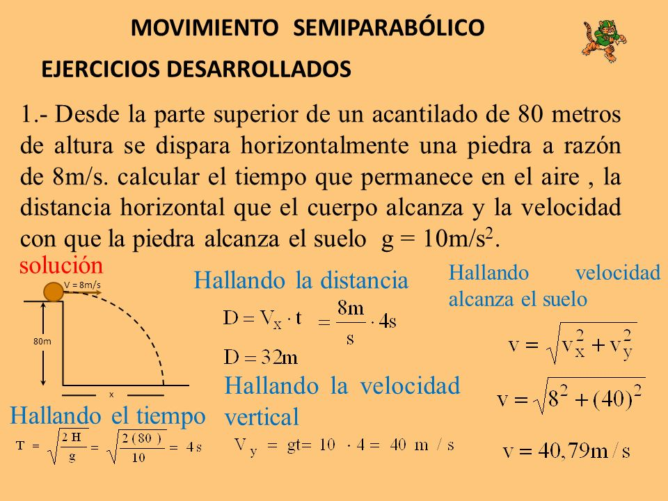 8 MOVIMIENTO SEMIPARABÓLICO 2.- Se lanza un cuerpo horizontalmente a 10 m/s.