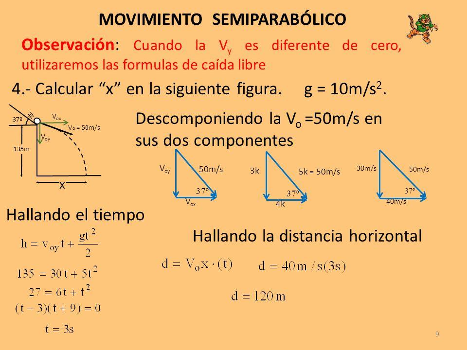 9 MOVIMIENTO SEMIPARABÓLICO Observación: Cuando la V y es diferente de cero, utilizaremos las formulas de caída libre V o = 50m/s 135m x 37º V oy V ox