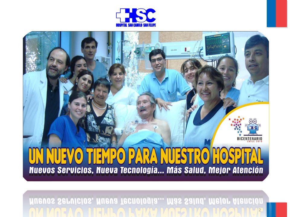 3 Producción Hospitalaria Población atendida: 61.342 personas 61.342 personas
