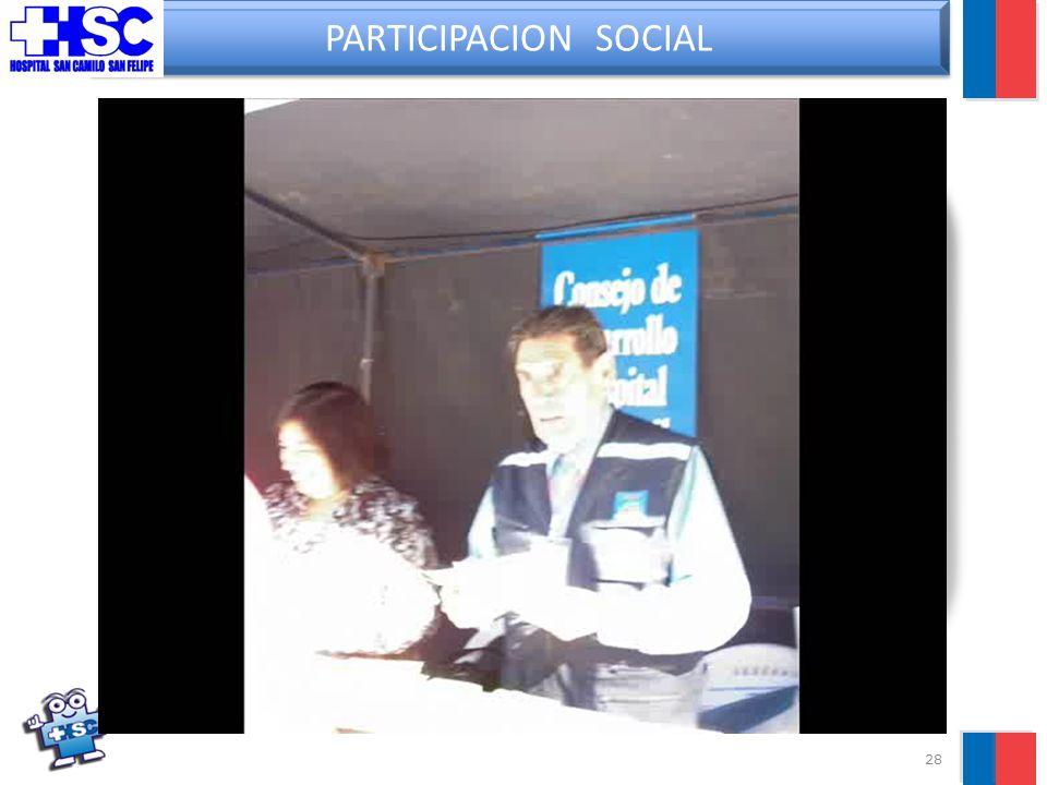 28 PARTICIPACION SOCIAL