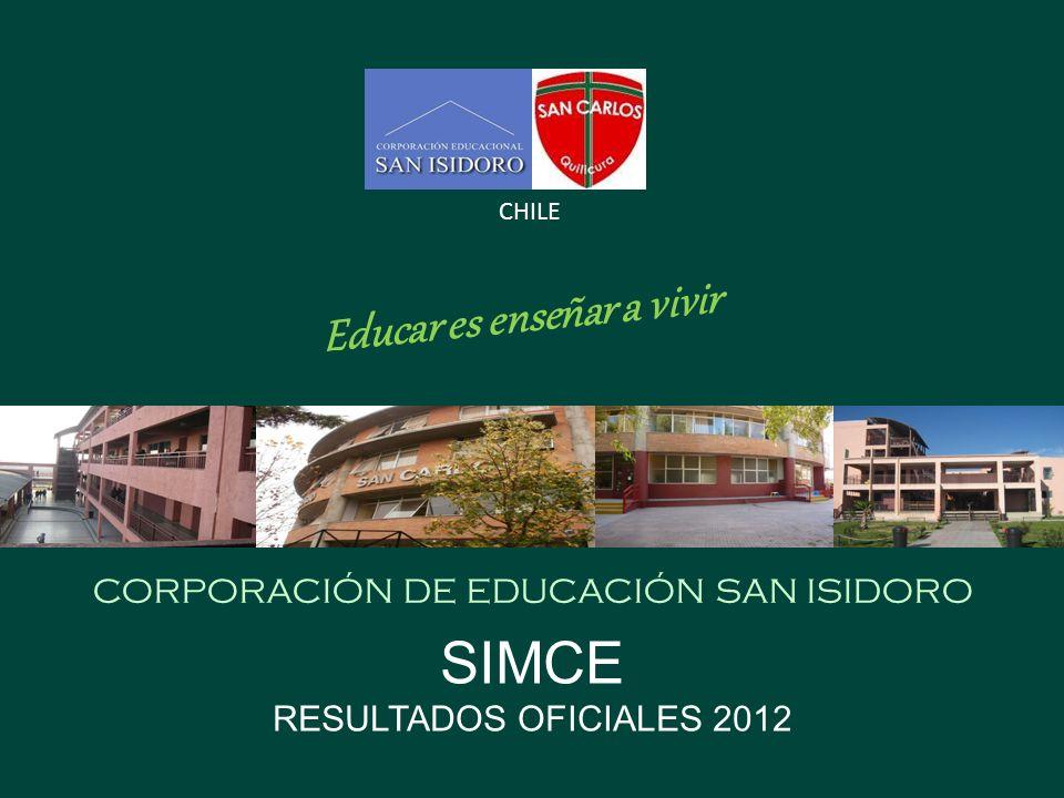 Educar es enseñar a vivir CORPORACIÓN DE EDUCACIÓN SAN ISIDORO CHILE SIMCE RESULTADOS OFICIALES 2012