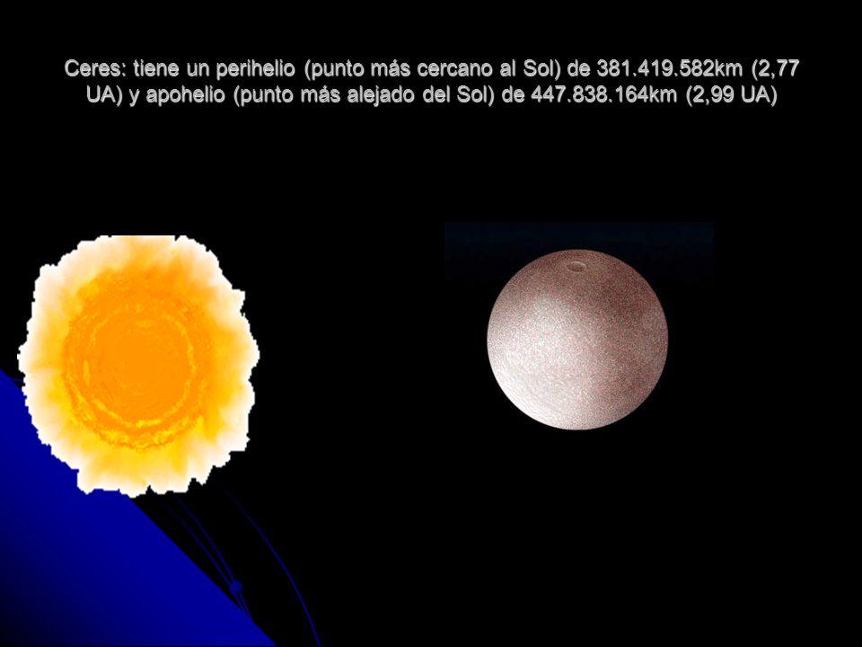 Ceres: tiene un perihelio (punto más cercano al Sol) de 381.419.582km (2,77 UA) y apohelio (punto más alejado del Sol) de 447.838.164km (2,99 UA)