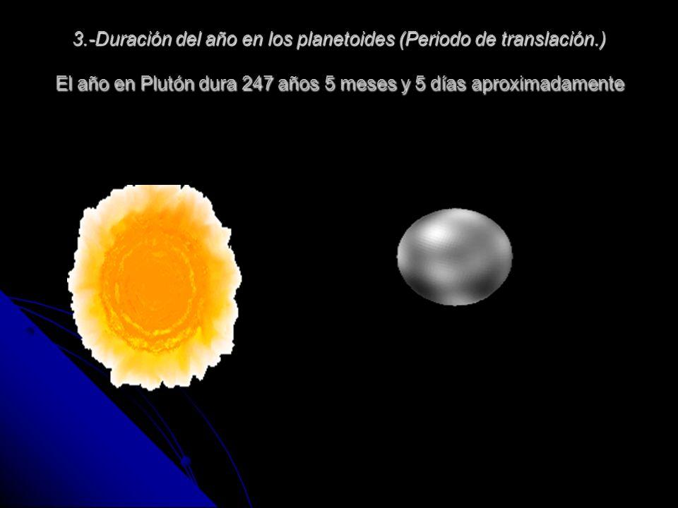 3.-Duración del año en los planetoides (Periodo de translación.) El año en Plutón dura 247 años 5 meses y 5 días aproximadamente
