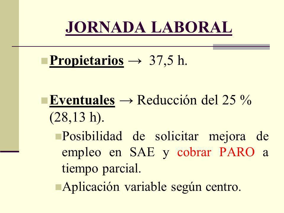 JORNADA LABORAL Propietarios 37,5 h. Eventuales Reducción del 25 % (28,13 h).