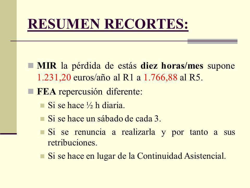 RESUMEN RECORTES: MIR la pérdida de estás diez horas/mes supone 1.231,20 euros/año al R1 a 1.766,88 al R5.