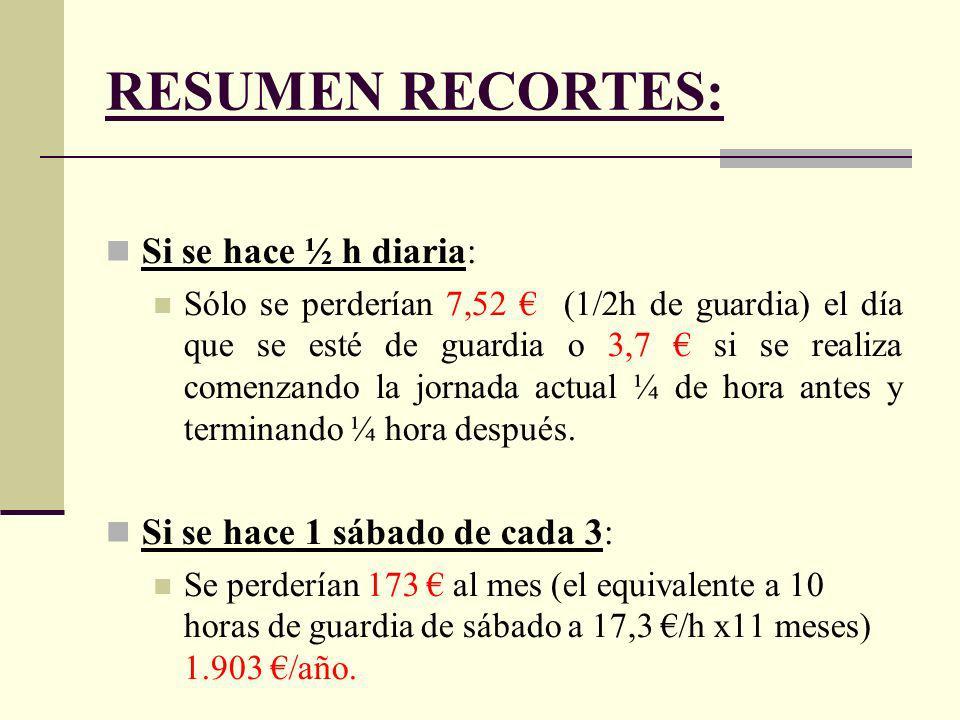 RESUMEN RECORTES: Si se hace ½ h diaria: Sólo se perderían 7,52 (1/2h de guardia) el día que se esté de guardia o 3,7 si se realiza comenzando la jornada actual ¼ de hora antes y terminando ¼ hora después.