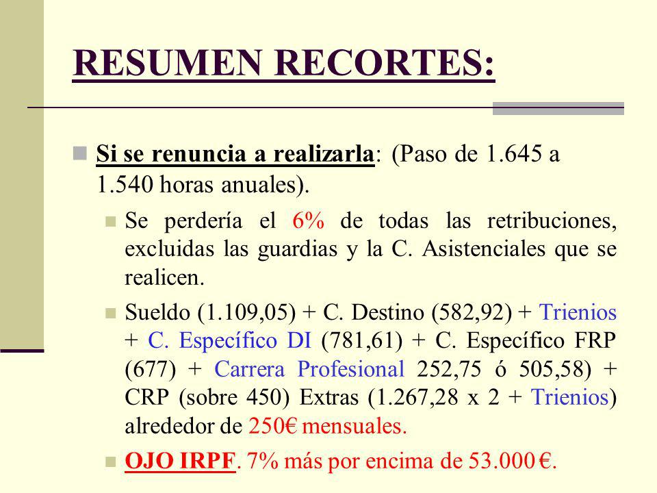 RESUMEN RECORTES: Si se renuncia a realizarla: (Paso de 1.645 a 1.540 horas anuales).