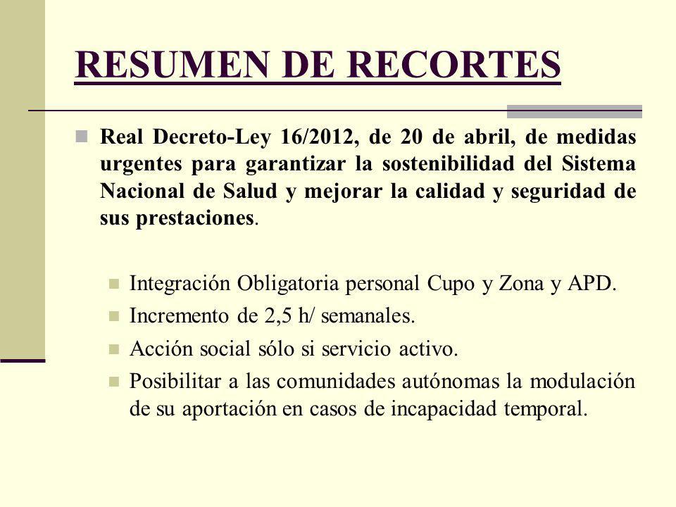 RESUMEN DE RECORTES Real Decreto-Ley 16/2012, de 20 de abril, de medidas urgentes para garantizar la sostenibilidad del Sistema Nacional de Salud y mejorar la calidad y seguridad de sus prestaciones.