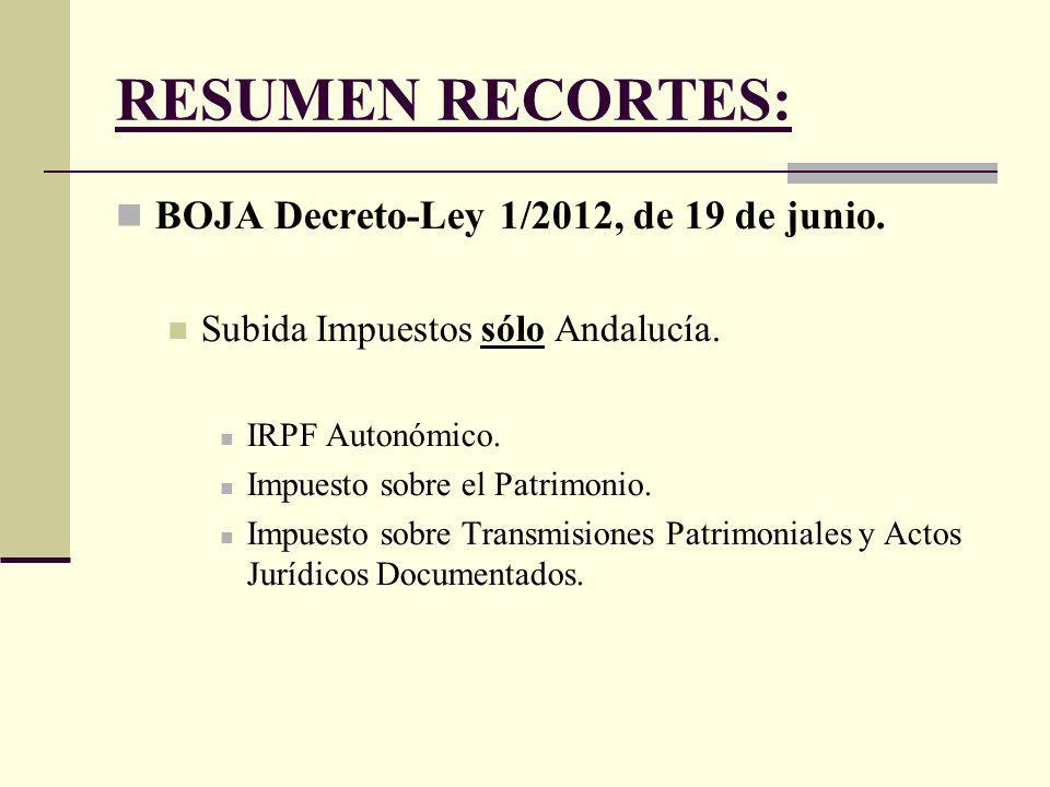 RESUMEN RECORTES: BOJA Decreto-Ley 1/2012, de 19 de junio.