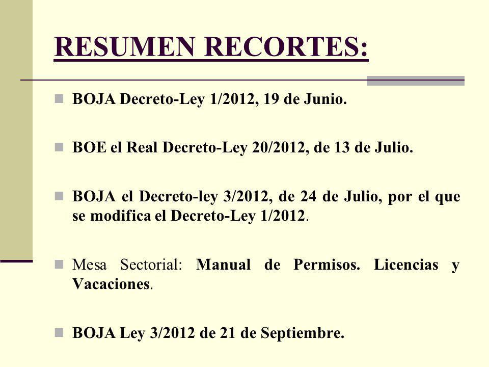 RESUMEN RECORTES: BOJA Decreto-Ley 1/2012, 19 de Junio.