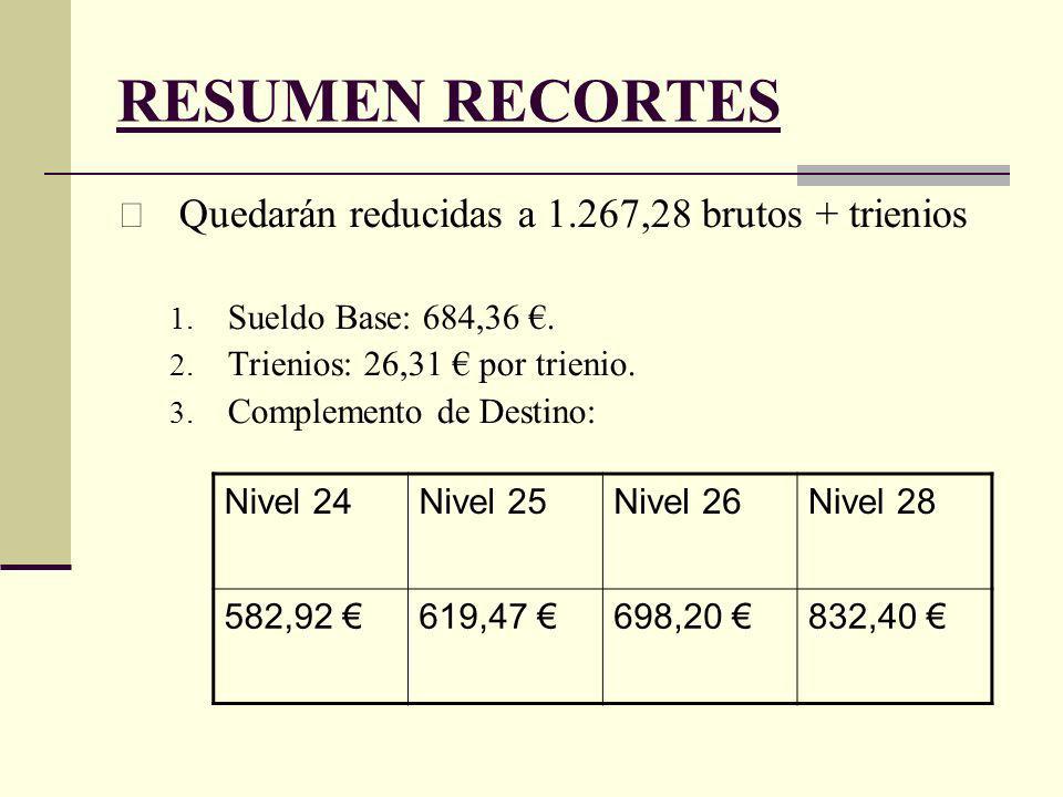 RESUMEN RECORTES Quedarán reducidas a 1.267,28 brutos + trienios 1.