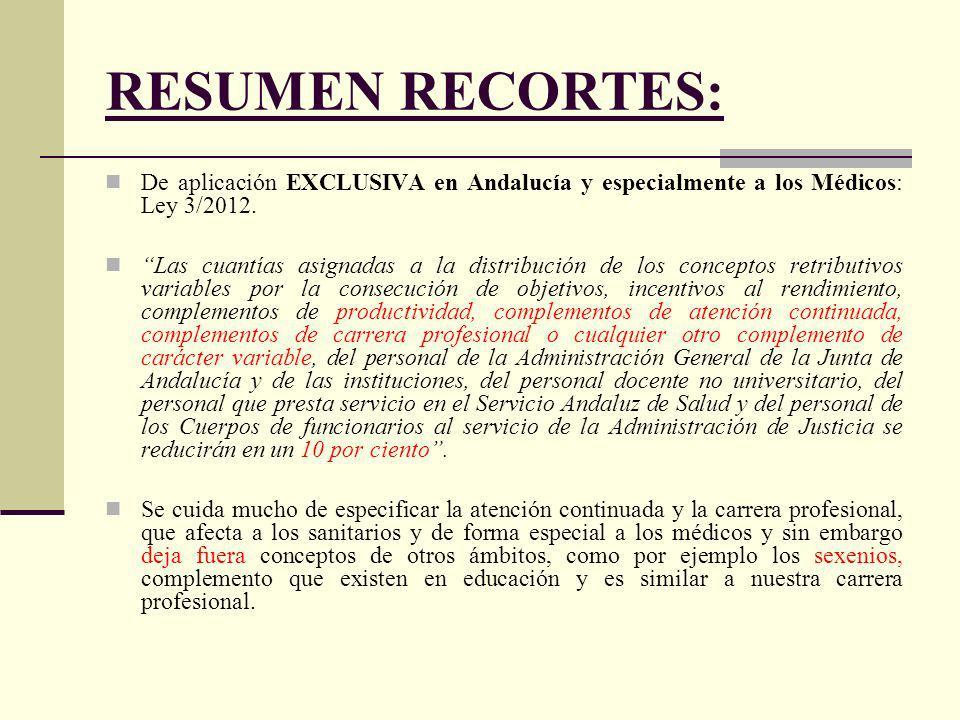 RESUMEN RECORTES: De aplicación EXCLUSIVA en Andalucía y especialmente a los Médicos: Ley 3/2012.