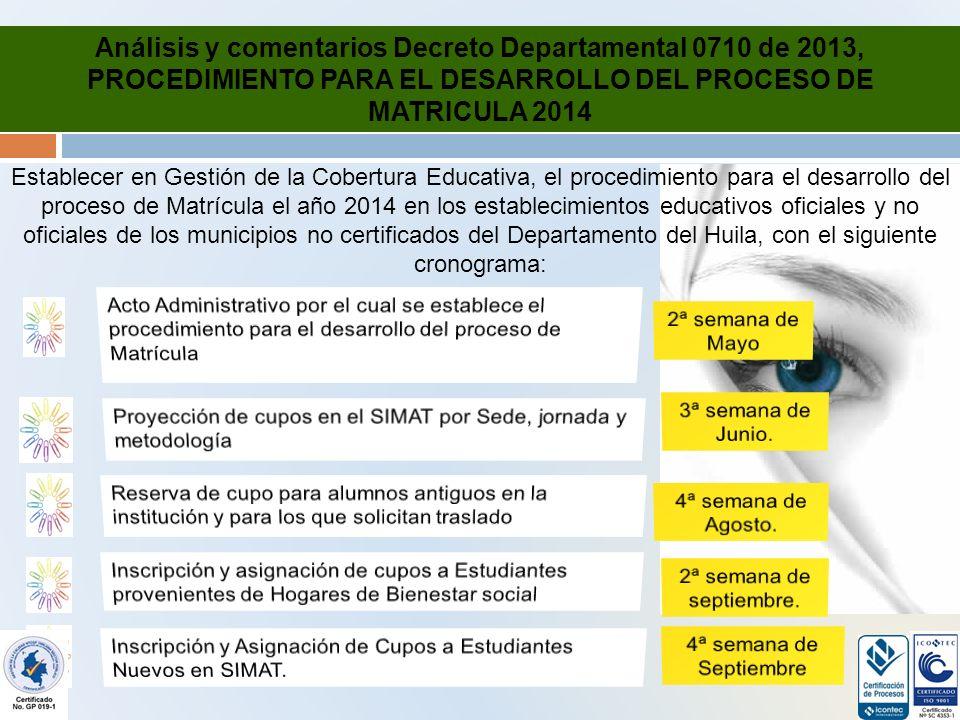 Análisis y comentarios Decreto Departamental 0710 de 2013, PROCEDIMIENTO PARA EL DESARROLLO DEL PROCESO DE MATRICULA 2014 Establecer en Gestión de la Cobertura Educativa, el procedimiento para el desarrollo del proceso de Matrícula el año 2014 en los establecimientos educativos oficiales y no oficiales de los municipios no certificados del Departamento del Huila, con el siguiente cronograma:
