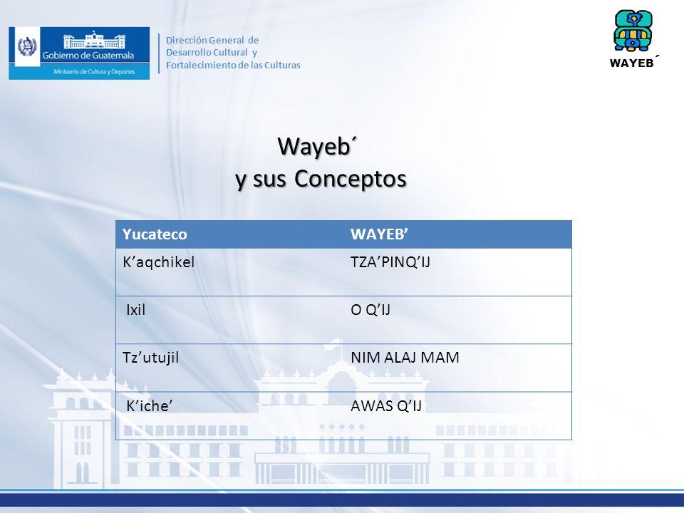 Wayeb´ Wayeb´ y sus Conceptos y sus Conceptos WAYEB ´ Dirección General de Desarrollo Cultural y Fortalecimiento de las Culturas YucatecoWAYEB Kaqchik