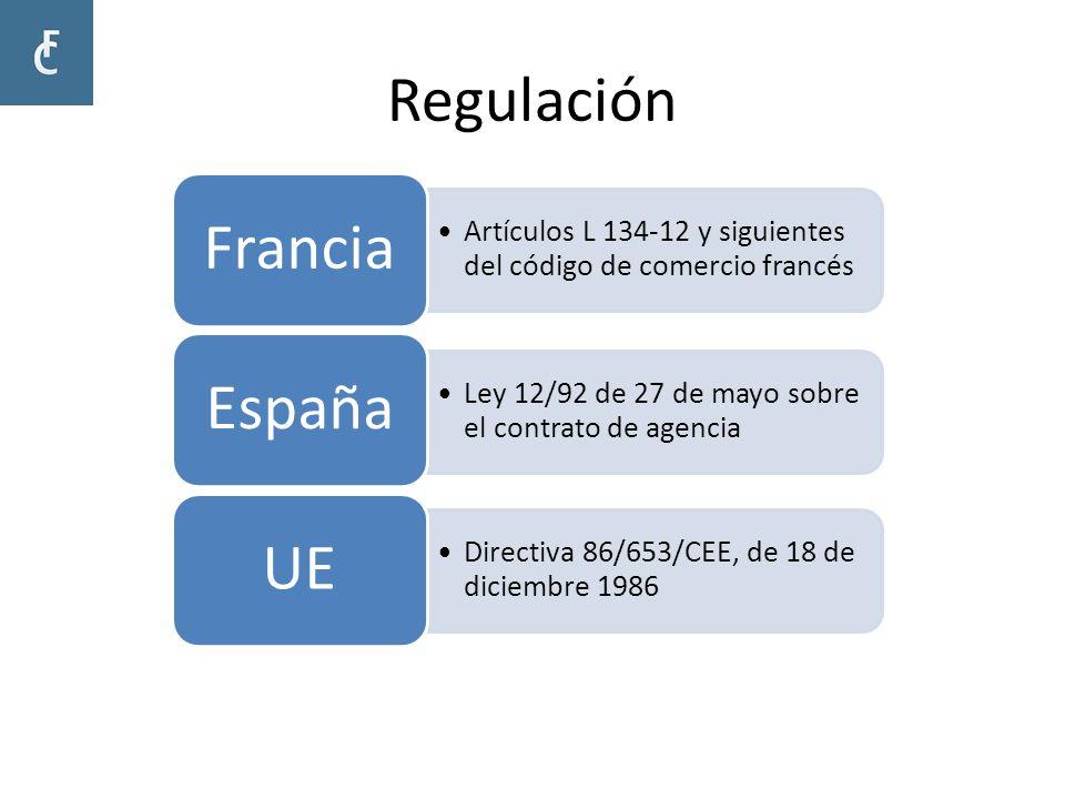 Regulación Artículos L 134-12 y siguientes del código de comercio francés Francia Ley 12/92 de 27 de mayo sobre el contrato de agencia España Directiv