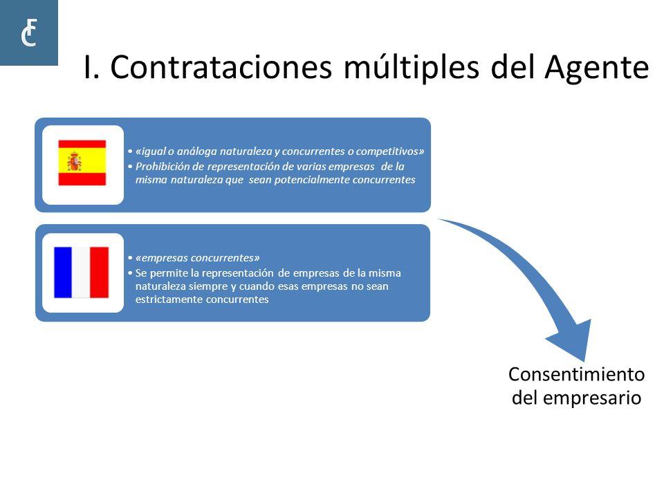 I. Contrataciones múltiples del Agente «igual o análoga naturaleza y concurrentes o competitivos» Prohibición de representación de varias empresas de