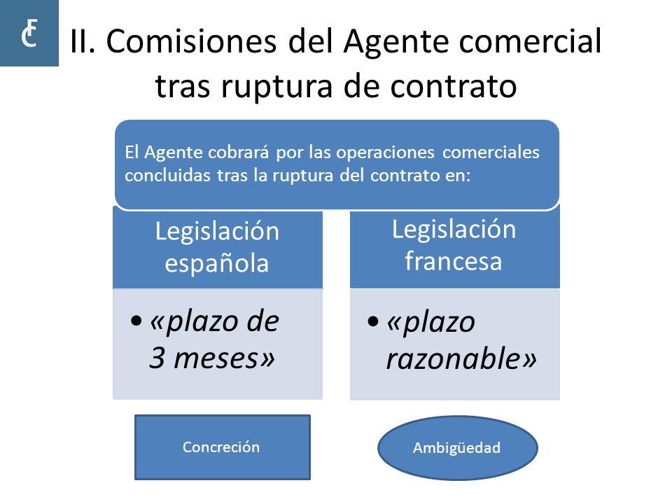 II. Comisiones del Agente comercial tras ruptura de contrato Legislación española «plazo de 3 meses» Legislación francesa «plazo razonable» El Agente