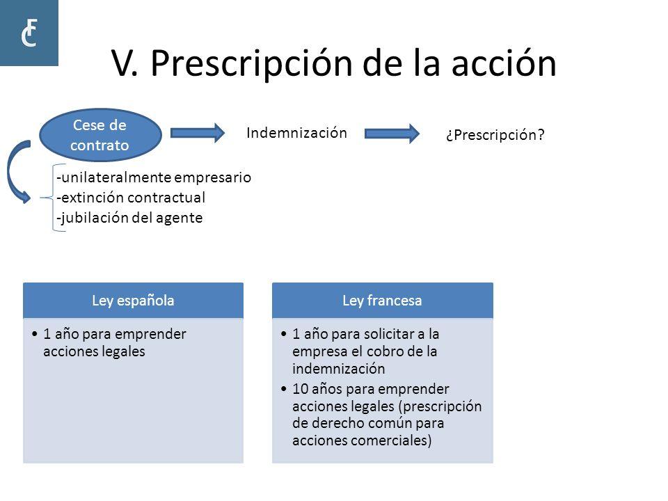 V. Prescripción de la acción Ley española 1 año para emprender acciones legales Ley francesa 1 año para solicitar a la empresa el cobro de la indemniz