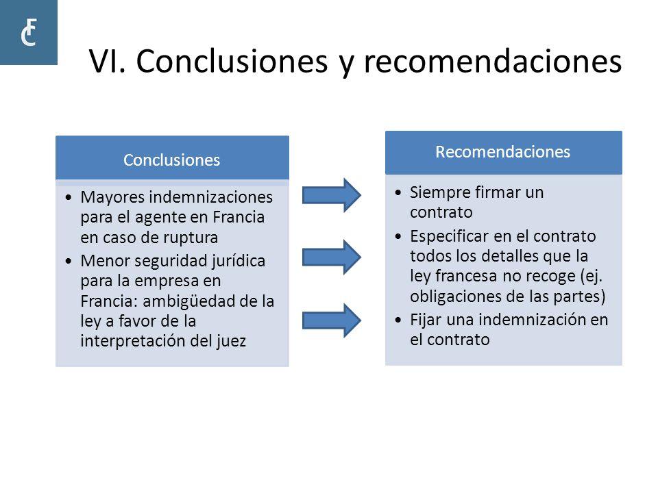 VI. Conclusiones y recomendaciones Conclusiones Mayores indemnizaciones para el agente en Francia en caso de ruptura Menor seguridad jurídica para la