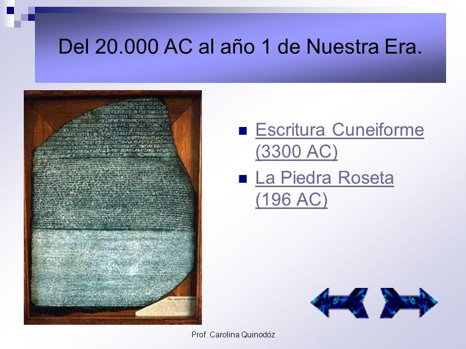 Prof. Carolina Quinodóz Evolución Tecnológica de los Medios de Comunicación Del 20.000 AC al año 1 de Nuestra Era. Del año 1 de Nuestra Era al 1500. D