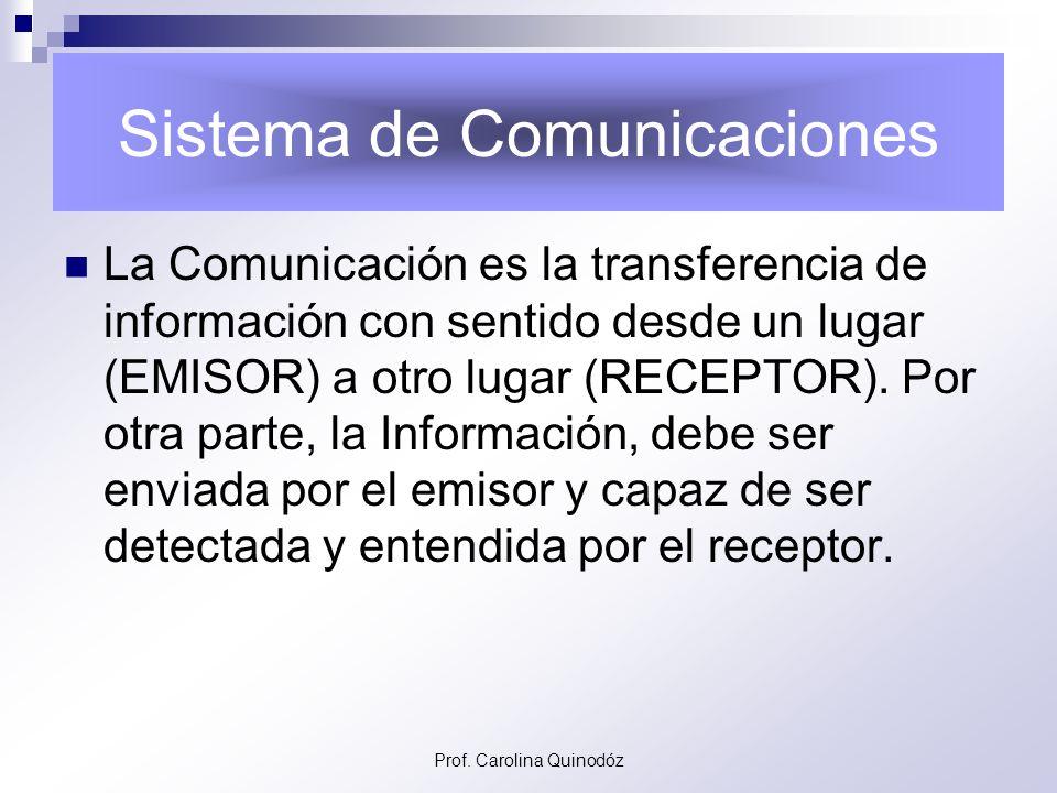 Prof. Carolina Quinodóz El deseo del hombre de poder comunicarse es de vital importancia desde los primeros tiempos. Sin comunicación, no habría trans