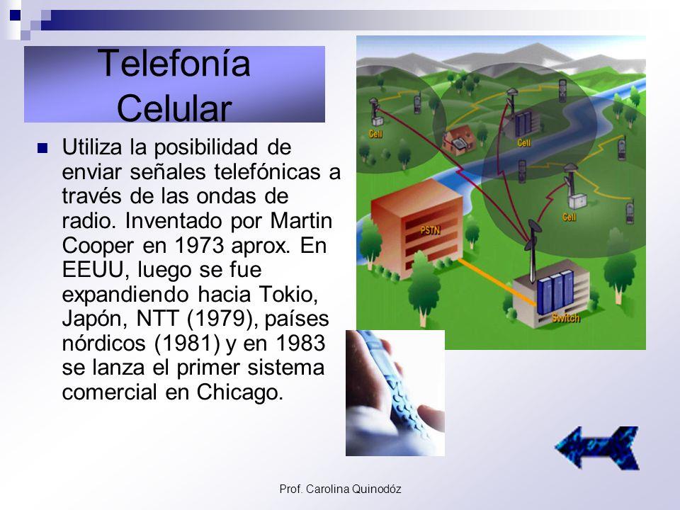 Prof. Carolina Quinodóz Telefonía IP VoIP (Voice Over Internet Protocol): digitalizar voz humana y enviarla a través de Internet como paquetes de bits