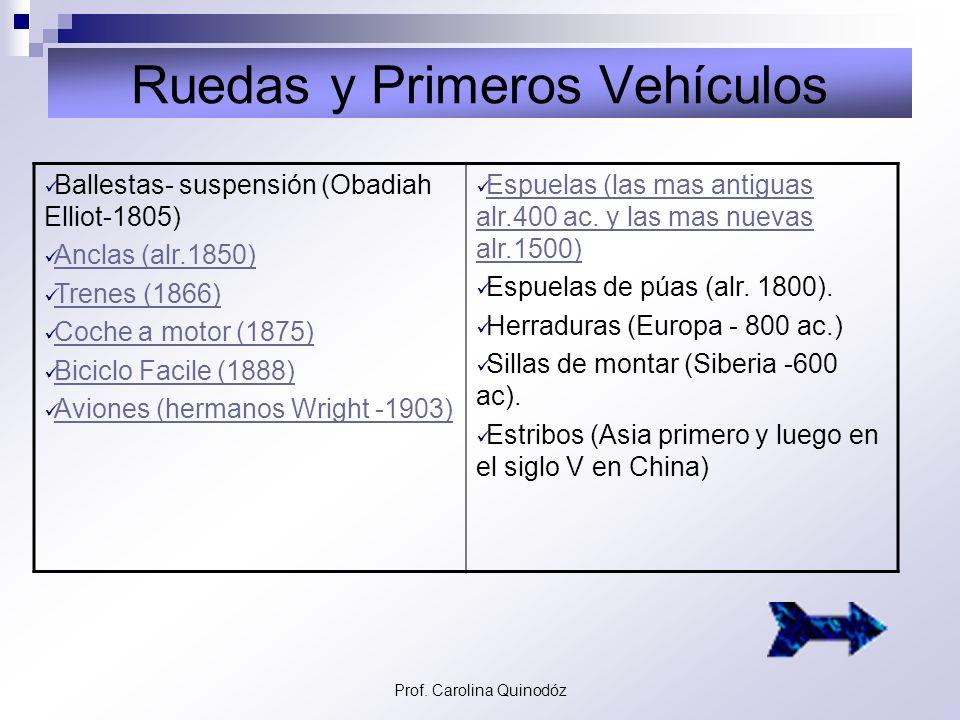 Prof. Carolina Quinodóz Comunicaciones Vagón Postal (1838) Estampillas de Correos (Rowland Hill -1840) Estampillas de Correos (Rowland Hill -1840) Buz