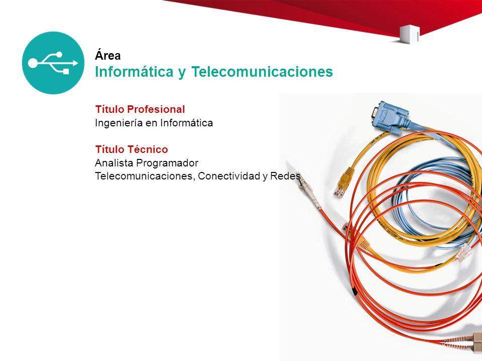 Área Informática y Telecomunicaciones Título Profesional Ingeniería en Informática Título Técnico Analista Programador Telecomunicaciones, Conectividad y Redes