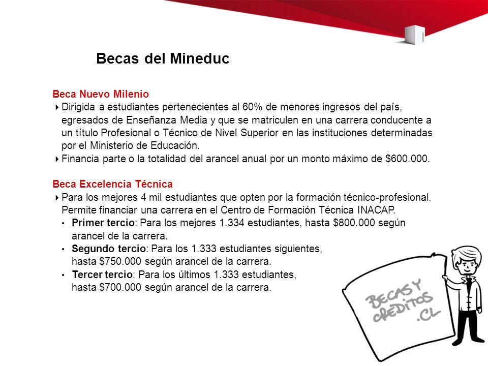 Becas del Mineduc Beca Nuevo Milenio Dirigida a estudiantes pertenecientes al 60% de menores ingresos del país, egresados de Enseñanza Media y que se matriculen en una carrera conducente a un título Profesional o Técnico de Nivel Superior en las instituciones determinadas por el Ministerio de Educación.