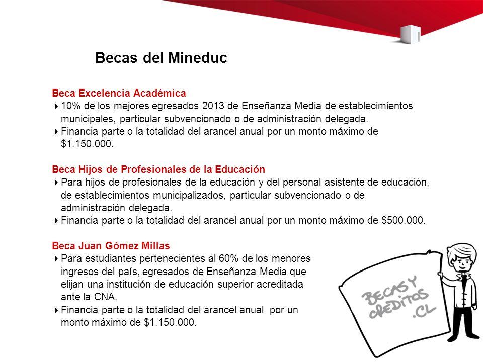 Becas del Mineduc Beca Excelencia Académica 10% de los mejores egresados 2013 de Enseñanza Media de establecimientos municipales, particular subvencionado o de administración delegada.