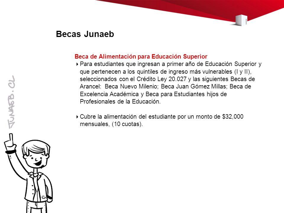 Becas Junaeb Beca de Alimentación para Educación Superior Para estudiantes que ingresan a primer año de Educación Superior y que pertenecen a los quin