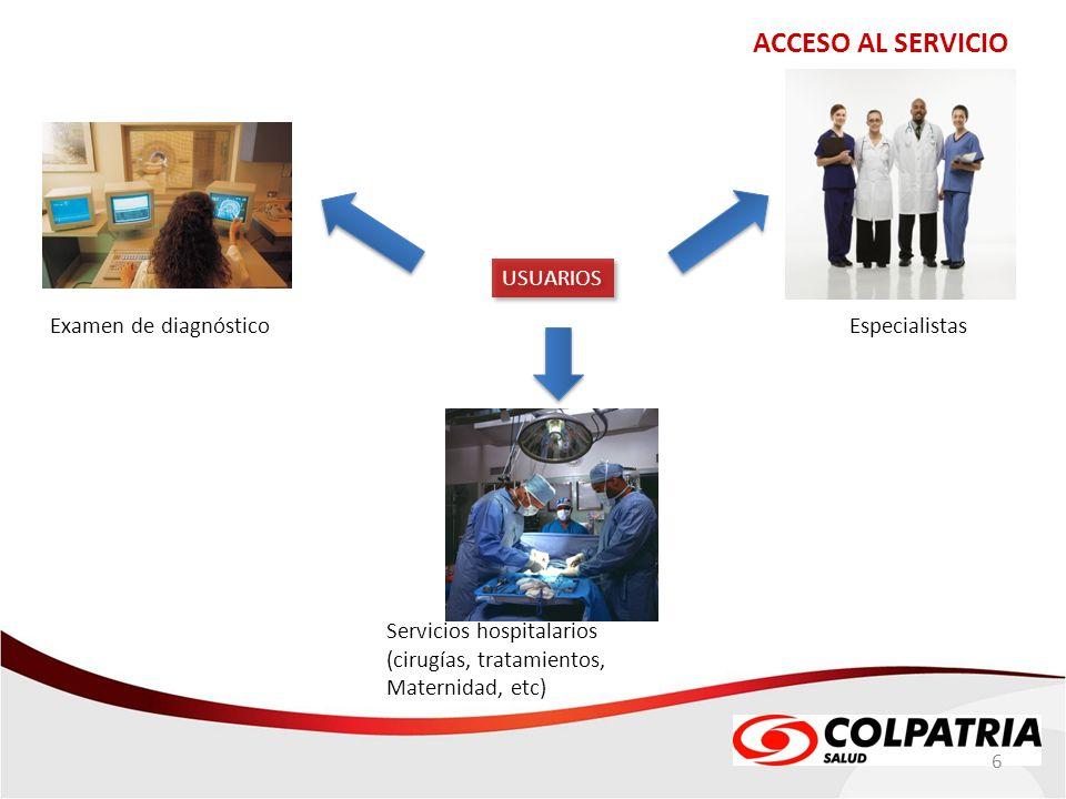 ACCESO AL SERVICIO Examen de diagnósticoEspecialistas Servicios hospitalarios (cirugías, tratamientos, Maternidad, etc) USUARIOS 6
