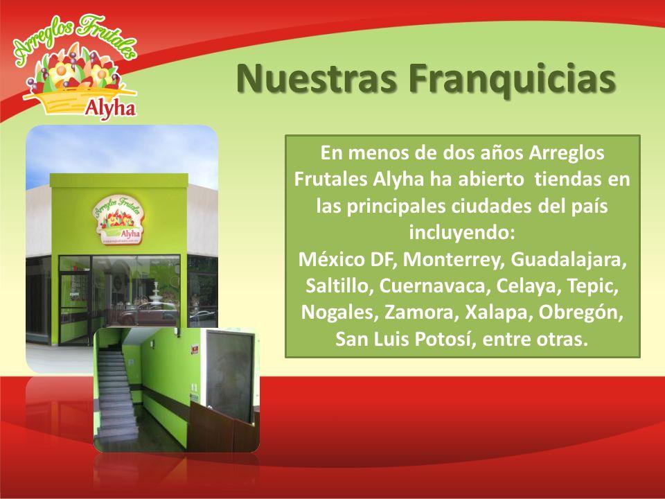 Nuestras Franquicias En menos de dos años Arreglos Frutales Alyha ha abierto tiendas en las principales ciudades del país incluyendo: México DF, Monte