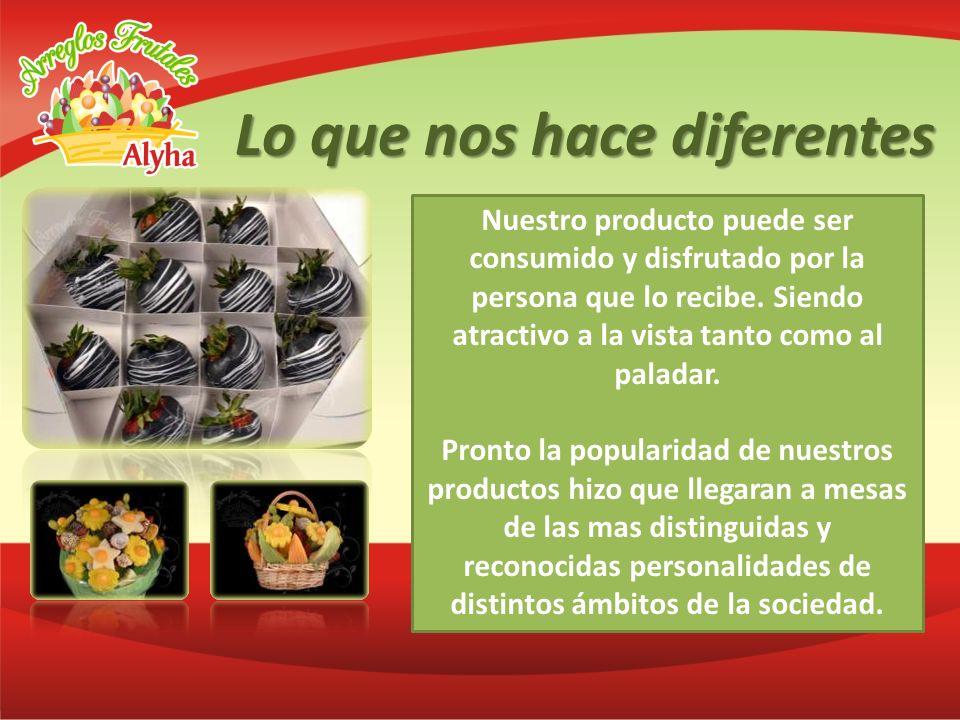 Gracias al apoyo del Programa Nacional de Franquicias Arreglos Frutales ALYHA® Tuvo la oportunidad de participar en: EXPO MÉXICO EMPRENDE 2011 Los Ángeles, CA EEUU.