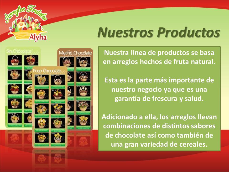 Nuestros Productos Nuestra línea de productos se basa en arreglos hechos de fruta natural. Esta es la parte más importante de nuestro negocio ya que e