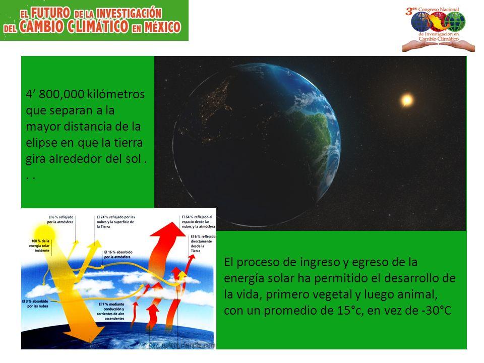4 800,000 kilómetros que separan a la mayor distancia de la elipse en que la tierra gira alrededor del sol...