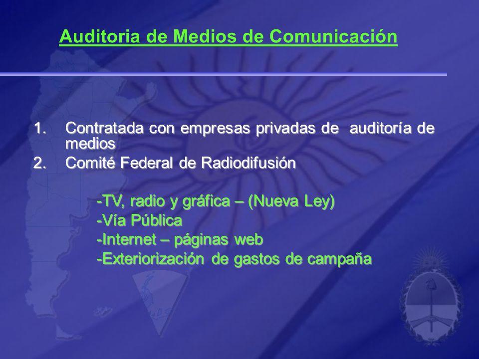 Auditoria de Medios de Comunicación 1.Contratada con empresas privadas de auditoría de medios 2.Comité Federal de Radiodifusión -TV, radio y gráfica –