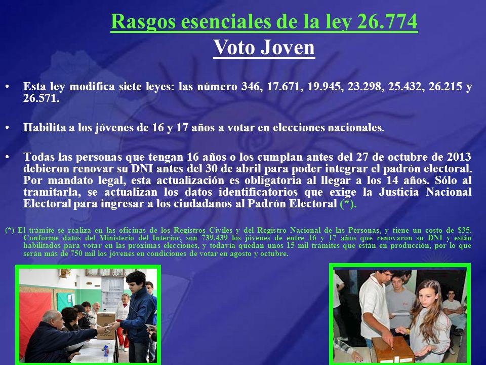 Esta ley modifica siete leyes: las número 346, 17.671, 19.945, 23.298, 25.432, 26.215 y 26.571. Habilita a los jóvenes de 16 y 17 años a votar en elec