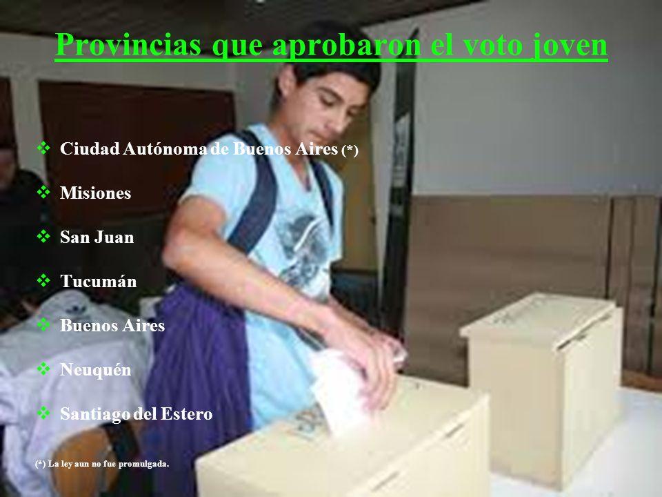 Provincias que aprobaron el voto joven Ciudad Autónoma de Buenos Aires (*) Misiones San Juan Tucumán Buenos Aires Neuquén Santiago del Estero (*) La ley aun no fue promulgada.