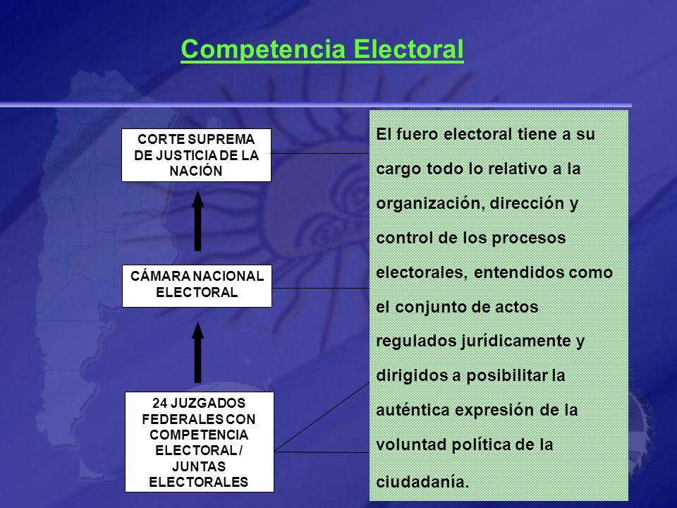 24 JUZGADOS FEDERALES CON COMPETENCIA ELECTORAL / JUNTAS ELECTORALES CÁMARA NACIONAL ELECTORAL CORTE SUPREMA DE JUSTICIA DE LA NACIÓN Uno por cada distrito electoral y tienen asiento en las capitales de las provincias.