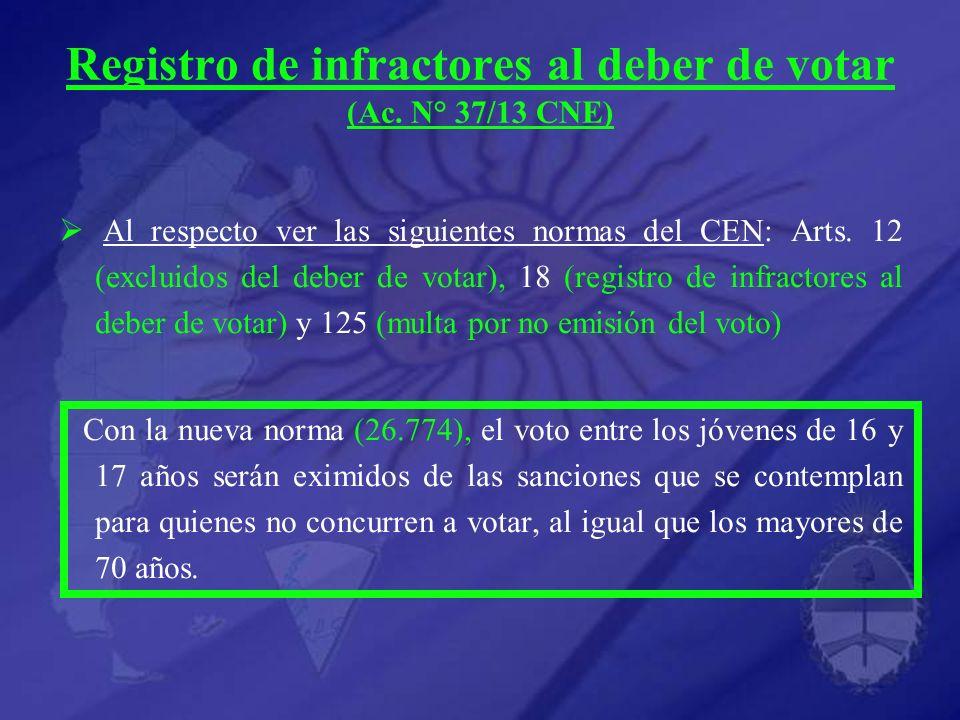 Registro de infractores al deber de votar (Ac. N° 37/13 CNE) Al respecto ver las siguientes normas del CEN: Arts. 12 (excluidos del deber de votar), 1
