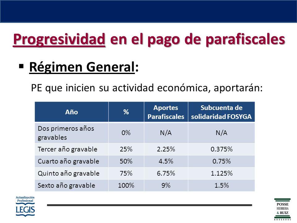 Progresividad en el pago de parafiscales Régimen General: PE que inicien su actividad económica, aportarán: Año% Aportes Parafiscales Subcuenta de solidaridad FOSYGA Dos primeros años gravables 0%N/A Tercer año gravable25%2.25%0.375% Cuarto año gravable50%4.5%0.75% Quinto año gravable75%6.75%1.125% Sexto año gravable100%9%1.5%