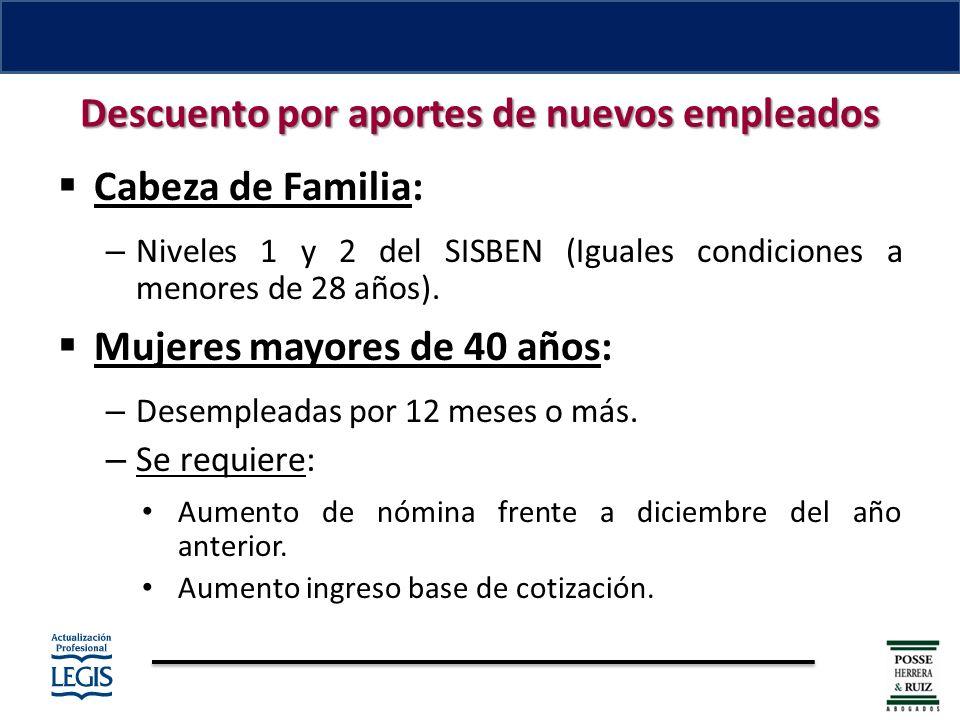 Descuento por aportes de nuevos empleados Cabeza de Familia: – Niveles 1 y 2 del SISBEN (Iguales condiciones a menores de 28 años).