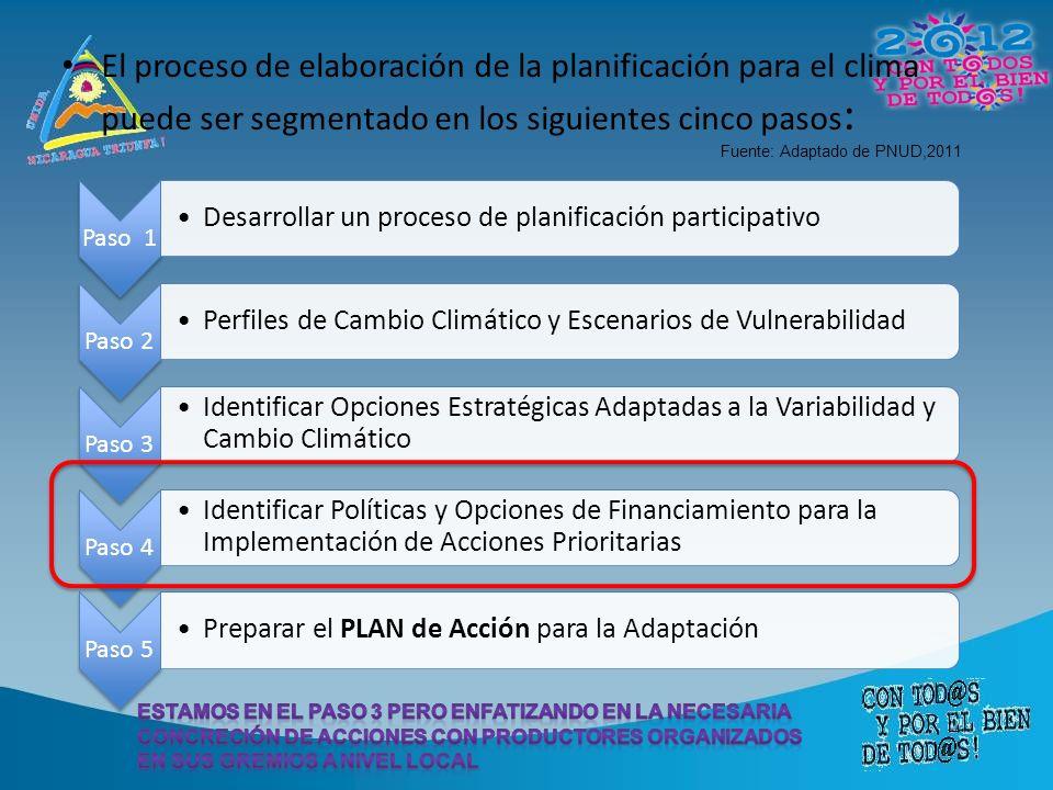 El proceso de elaboración de la planificación para el clima puede ser segmentado en los siguientes cinco pasos : Paso 1 Desarrollar un proceso de planificación participativo Paso 2 Perfiles de Cambio Climático y Escenarios de Vulnerabilidad Paso 3 Identificar Opciones Estratégicas Adaptadas a la Variabilidad y Cambio Climático Paso 4 Identificar Políticas y Opciones de Financiamiento para la Implementación de Acciones Prioritarias Paso 5 Preparar el PLAN de Acción para la Adaptación Fuente: Adaptado de PNUD,2011