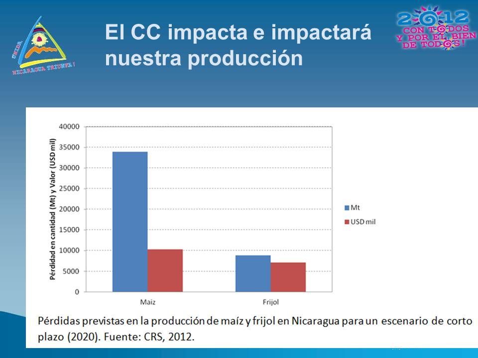 El CC impacta e impactará nuestra producción